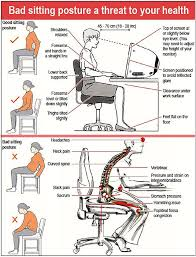 Computer Desk Posture Proper Sitting Postures Dh Information