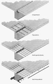 Residential Steel Beam Span Table by The Block With The Steel Skeleton José Jurado Egea Topics T