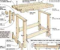 Plans For A Wooden Bench by Over 50 Free Workbench Woodcraft Plans At Allcrafts Net