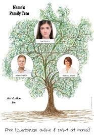 free family tree maker templates customize online free