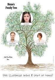 Free Family Tree Maker Templates Customize Online Free Family Tree Template