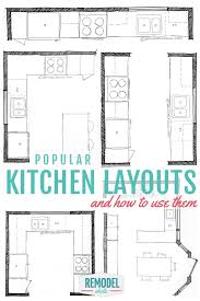 Kitchen Layouts And Designs Remodelaholic Popular Kitchen Layouts And How To Use Them