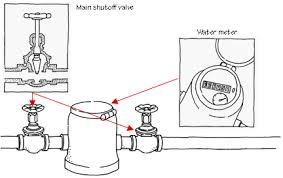Low Water Pressure In Kitchen Sink by How To Solve Low Water Pressure Problems