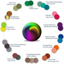 colors that affect your mood cool inspiration 16 1000 ideas about