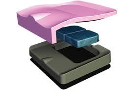 synergy spectrum gel cushion quantum the rehab power chair