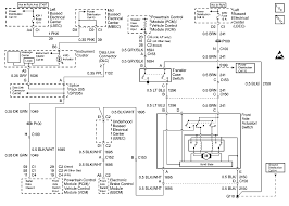 need wiring diagram for 1999 chevy truck k3500 7