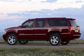 used 2014 chevrolet suburban suv pricing for sale edmunds