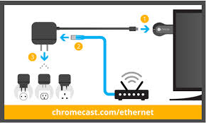 ethernet adaptor for chromecast quick start guide chromecast help