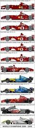 le french rabbit 1982 renault best 25 f1 racing ideas on pinterest f1 formula 1 and formula
