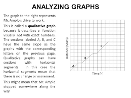analyzing graphs essential question ppt video online download