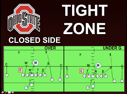 2014 season preview scouting the buckeye offense eleven warriors