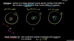 atomic number mass number and isotopes video khan academy