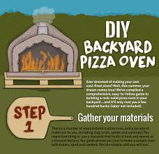 How To Build A Pizza Oven In Your Backyard Diy Pizza Oven Hacks Infographic