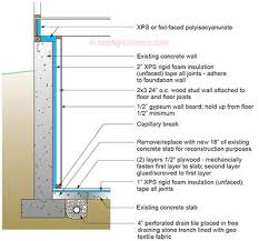 Insulating Basement Walls With Foam Board by Ba 0309 Renovating Your Basement Building Science Corporation