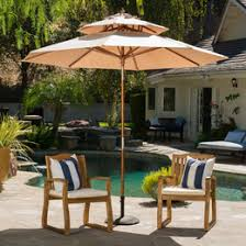 Outdoor Shades For Patio by Patio Umbrellas