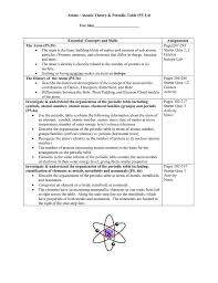 atoms atomic theory u0026 periodic table ps 3 4 test