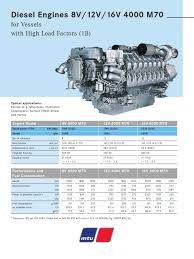 mtu 8v u002612v u002616v4000m70 pump engines