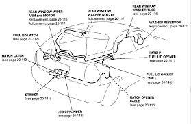 2005 honda civic trunk latch 96 civic hatch dx open trunk wire honda tech honda forum
