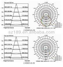 levi board led downlight smd 5730 led ceiling light 2700k 6500k