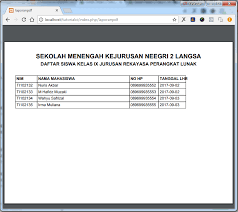 tutorial desain web pdf cara membuat laporan pdf dengan codeigniter belajarphp net