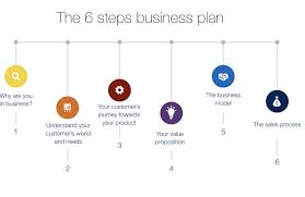 simple free business plan template business plan cmerge