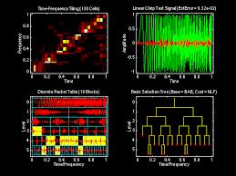 tutorial wavelet matlab computational toolsmiths