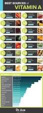 157 best diet motivation images on pinterest clean eating diet