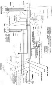 electrics wiring diagrams the velocette owners club