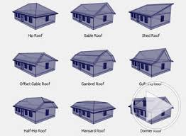 styles of houses to build home designer software for home design remodeling projects