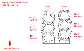 toyota 4runner catalytic converter problems 2004 toyota 4runner catalytoc converter engine mechanical problem