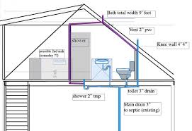 new bathroom venting questions w diagram terry love plumbing