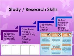 Building Thinking Skills   Level