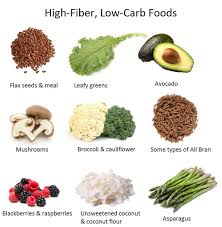 30 best carb cycling macro patterning images on pinterest food