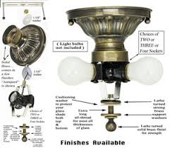 Light Fixture Kits Vintage Hardware Lighting Stem And Ceiling Kits Fitters And