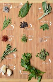 herb traditional flavor profiles french herbs and spices natural