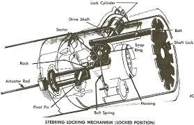 gm tilt steering column wiring diagram ford turn signal switch