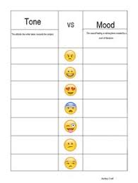 students can identify and explain the mood or tone of the
