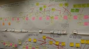 Value Stream Map A Lean Journey Five Simple Ways To Make Your Vsm A Valuable
