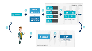 Site Map Template Unbelievable Scale Of Online Customization With Custom Templates