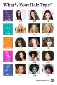 2a hair do you find wavy hair attractive