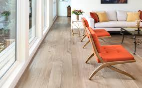 product categories castillo plank