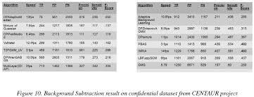fullactivityreportstars2013 img 8 jpg