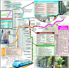 Banglore Metro Route Map by Bangalore U0026 Surroundings General Information Page 2