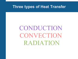 three types of heat transfer conduction convection radiation