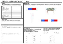aqa 9 1 gcse science physics magnetism ppt worksheets