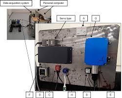 sensors free full text technique for determining bridge