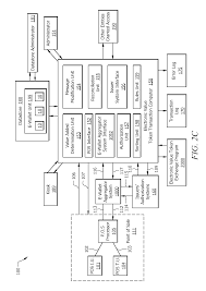 patent us20130036048 system for payment via electronic wallet