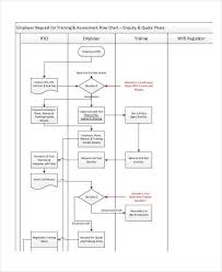 decision chart template decision tree template decision tree