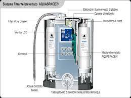 depuratore acqua rubinetto il meglio di depuratore acqua rubinetto paradise kitchen