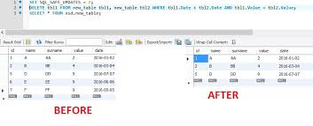 Mysql Delete From Table Php Mysql Delete Duplicate Rows But Keep The Last Added
